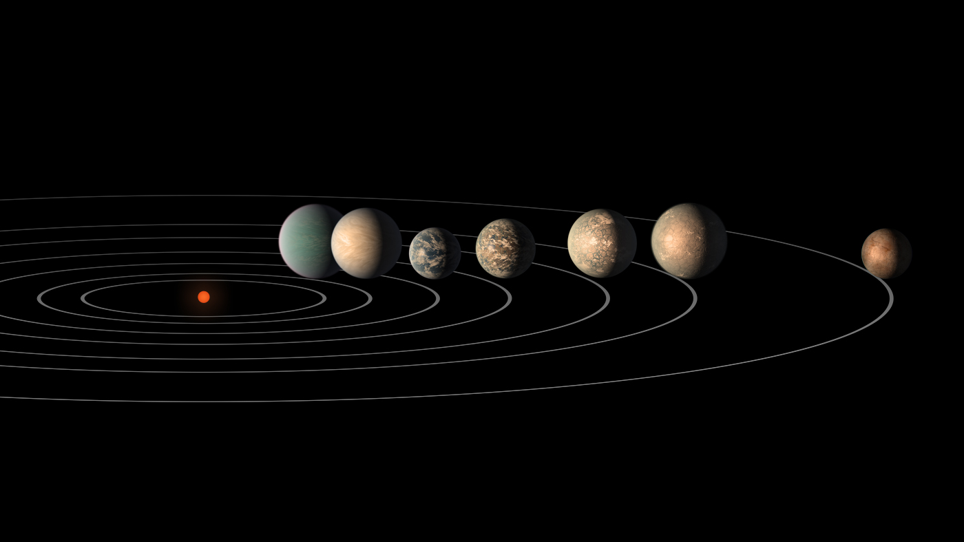Illustration of the planetary system with orbit lines